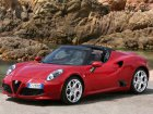 Alfa Romeo 4C Technical specifications and fuel economy
