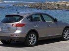 Infiniti  EX 35  3.5i V6 4WD (295 Hp)