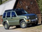 Jeep Cherokee Technical specifications and fuel economy